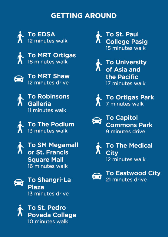 getting-around-Ortigas-CBD