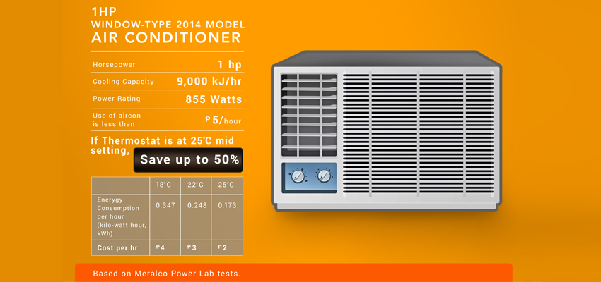 Save On Your Meralco Home Bill With These Tips Zipmatch