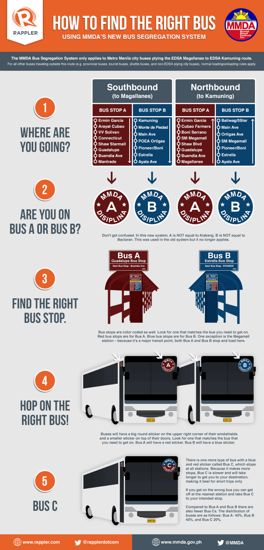 rappler bus routes infographic