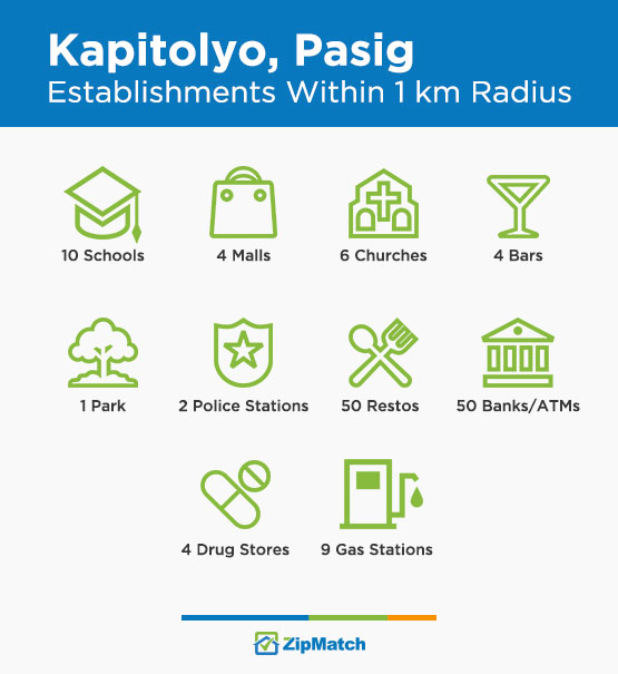 Establishments Kapitolyo