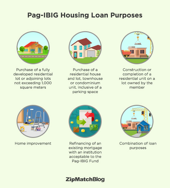 A step by step guide to the pag ibig housing loan zipmatch for Building a house mortgage process