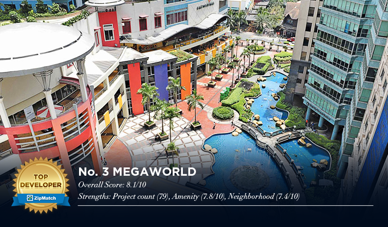 Best Developer Megaworld